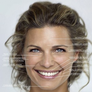 Wrinkle Relaxers & Anti-wrinkle Injections